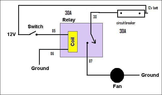 relay_switch boosted falcon \u2022 view topic wiring for thermos relay switch diagram at soozxer.org